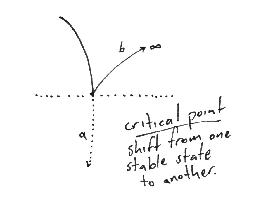 diagram_critical